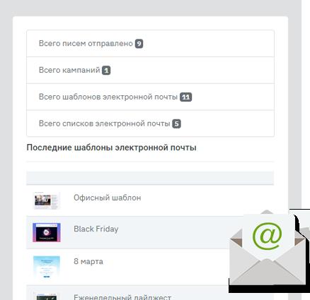 Email-рассылки